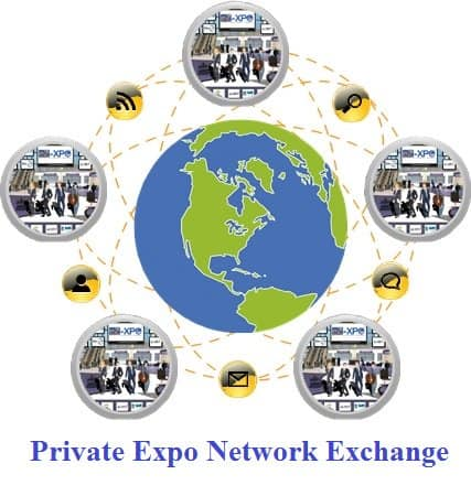 Private Expo Network Exchange